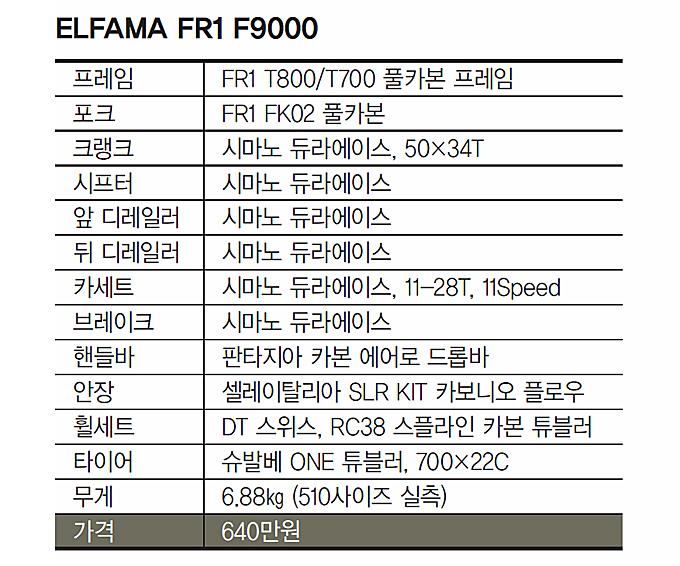 ELFAMA FR1 F9000