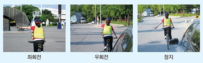 행정자치부가 권장하는 자전거 수신호