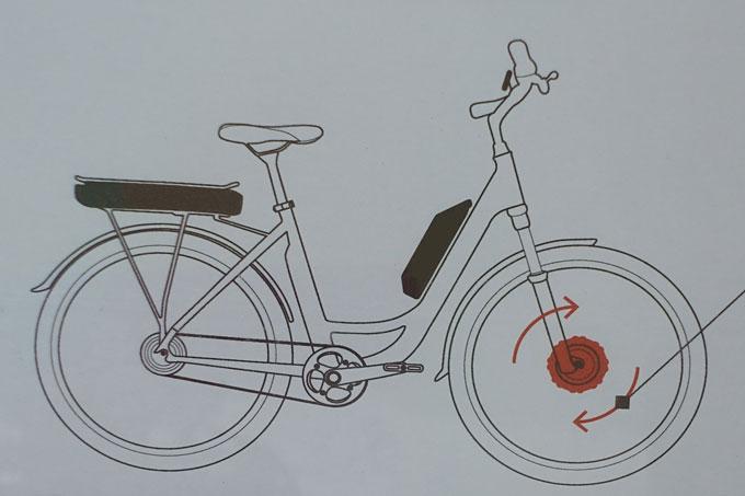 전륜구동 허브모터 구조 그림