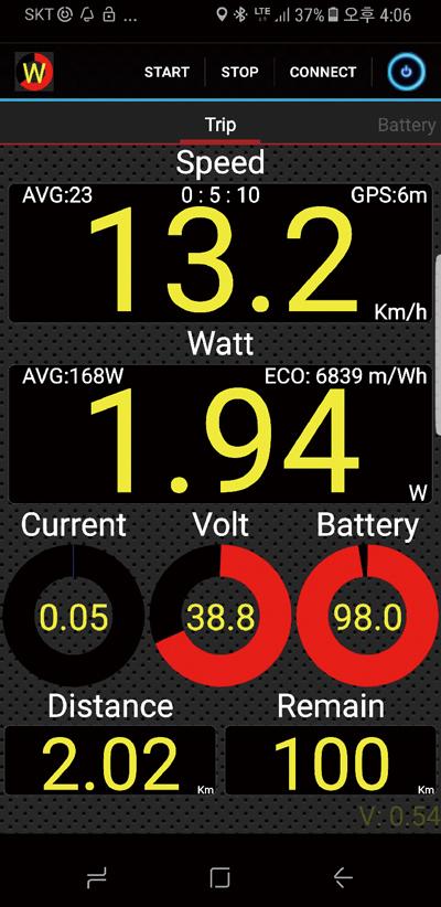 B조건 데이터. 평지주행 2㎞, PAS 5 적절한 변속, 평속 23㎞. 평균전력소모량 168W