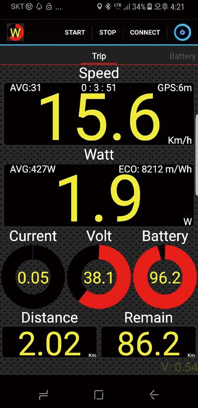 C조건 데이터. 평지주행 2㎞, PAS 5 고단 기어에 풀스로틀, 평속 31㎞, 평균전력소모량 427W