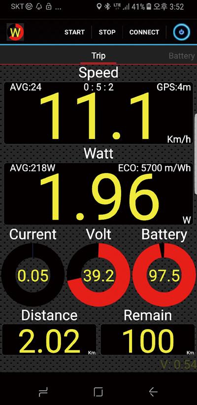 A조건 데이터. 평지주행 2㎞, PAS 1~2 고단기어, 평속 24㎞. 평균전력소모량 218W