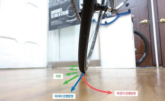 뒷바퀴는 바깥으로 빠져나가려는 저항이 더욱 커지게 된다.