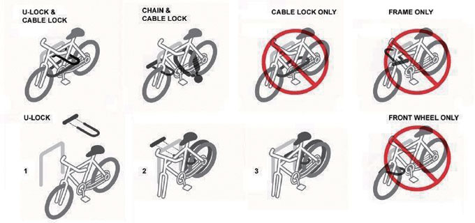 인터넷에서 쉽게 볼 수 있는 자물쇠 사용법 (출처:인터넷)