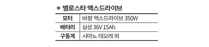 국내 시판중인 최신 eMTB 대전
