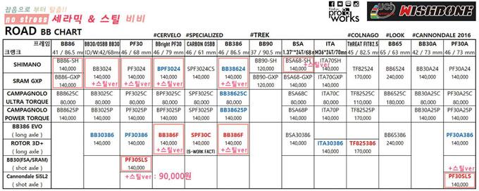 제조사에서 제공하는 BB 호환 차트. 로드와 MTB까지 다양하게 지원하는 제품이 있다. 보다 자세한 내용은 위시본 수입사인 프로웍스 홈페이지에서 확인이 가능하다. 홈페이지 : www.proworksbike.com