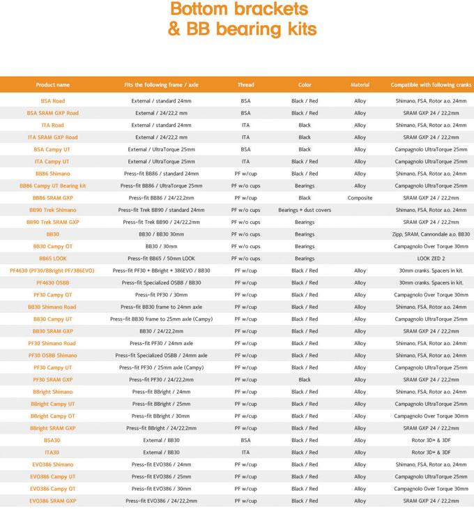 수입사 홈페이지에 기재된 BB 호환 차트. 로드와 MTB 규격을 지원한다. 정확한 모델 확인은 윅스 인터내셔널 홈페이지에서 가능하다. 홈페이지 : www.wixx-intl.com